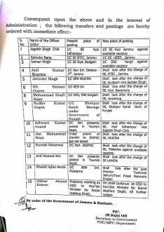 Transfer & postings of 14 Superintending Engineers