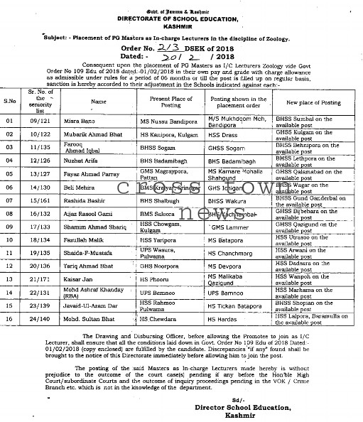 Placement of PG Masters as I/C Lecturers
