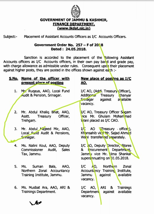 Placement of  23 Assistant Accounts Officers as I/C Accounts Officers