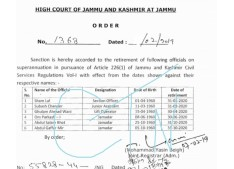 Retirement of High Court Officials in pursuance of Art 226(1)