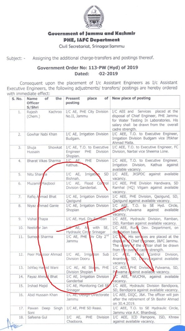 Assigning additional charge - transfers & postings of 117 Engineers thereof...? Shall Governor look into issuance of such a big order by Farooq Shah before Voluntary Retirement