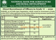 Direct 154 recruitments in NABARD