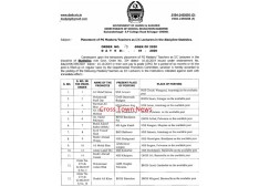 Placement of PG Masters/Teachers as I/C Lecturers