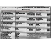 DC Srinagar Shahid Iqbal lists 23 Departmental Stores for providing Home Deliveries