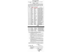 Placement of 46 PG Masters/Teachers as I/C Lecturers