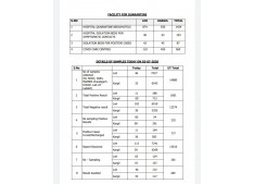 11 more test COVID-19 positive in UT Ladakh