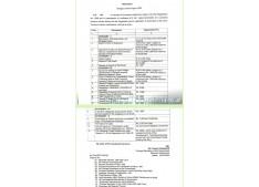 J&K Govt notifies Registration fee for registration of Documents in UT of J&K ?>