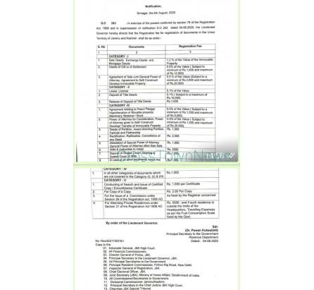 J&K Govt notifies Registration fee for registration of Documents in UT of J&K