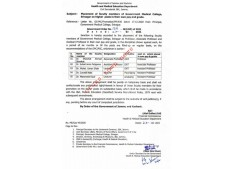 Placement of faculty members of GMC at higher posts