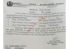 Transfer & posting of Police Inspectors