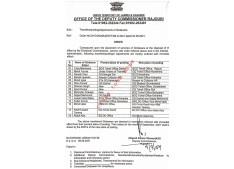 Transfer & posting of 15 Girdawars