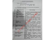 J&K Govt orders transfer & posting of 13 JKAS Officers