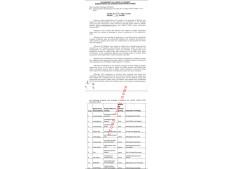 J&K Govt orders  transfers/postings of 1349 Masters